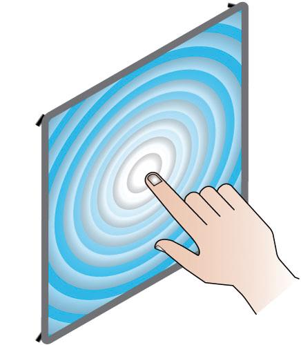 Illustration 1: Dispersive Signal Technology